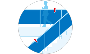 In transparent safety barriers along staircases and walkways