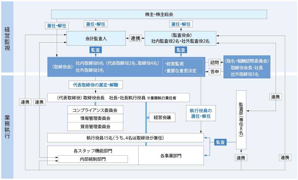 CG system_jp